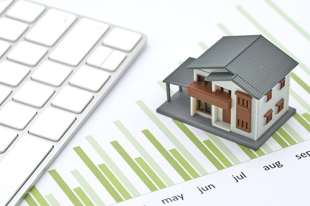 O modelo da casa é colocado na folha de desempenho, gráfico de barras