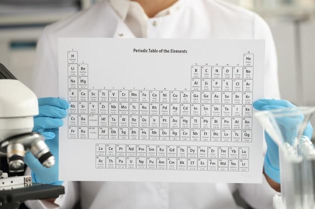 O químico enluvado mantém uma tabela periódica de classificação de elementos químicos de elementos químicos e