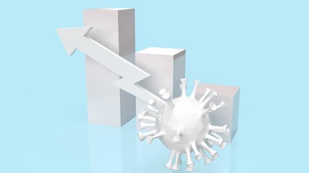 O vírus e o gráfico para renderização em 3d do conceito de coronavírus