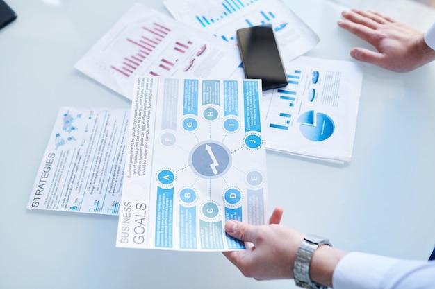 Objetivos de negócios de aprendizagem