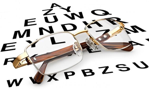 Óculos de leitura com diagrama de olho