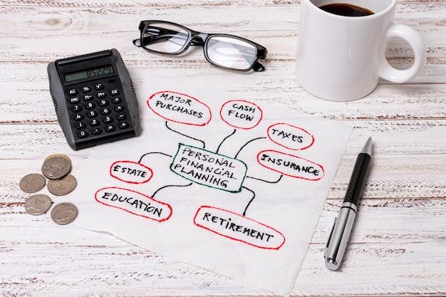 Óculos de leitura para finanças de planejamento pessoal