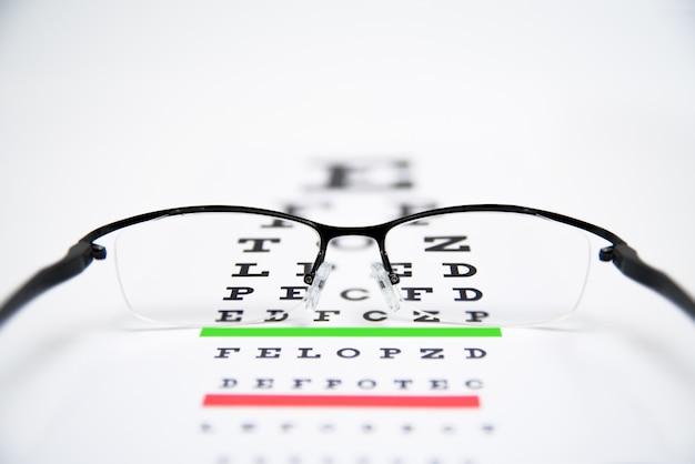 Óculos na tabela de teste da visão