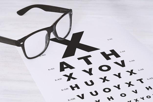 Óculos na tabela de teste de visão