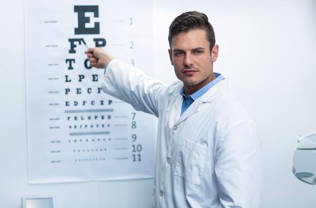 Optometrista apontando para gráfico de olho