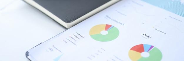 Os documentos financeiros com indicadores de negócios com diário e óculos estão na mesa do negócio