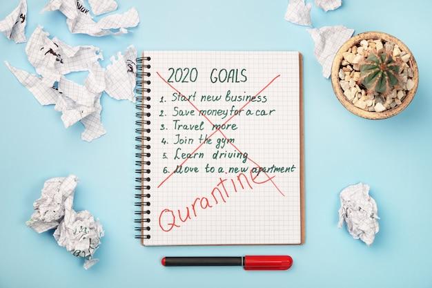 Página do bloco de notas com metas anuais riscadas