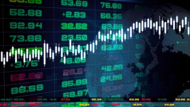Painel de cotações do mercado de bolsa de valores com gráficos e tabelas