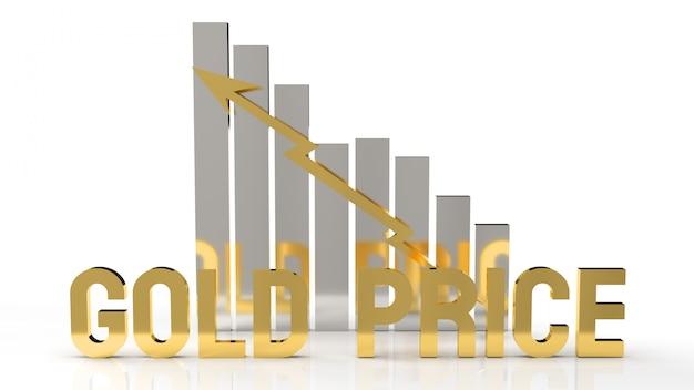 Palavra de preço do ouro e gráfico para renderização em 3d de conteúdo do mercado de ouro
