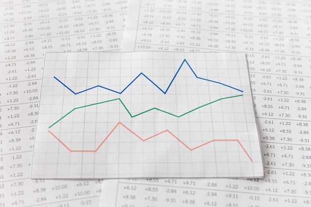 Papel de gráfico no mercado de valores de acção digital.
