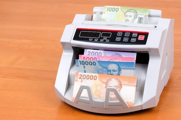 Peso chileno em uma máquina de contagem