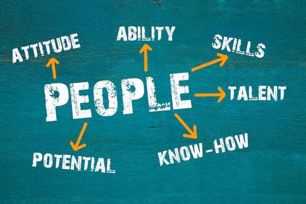 Pessoas - conceito de gestão de recursos humanos e talentos.