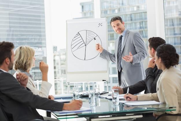 Pessoas de negócios no escritório na apresentação