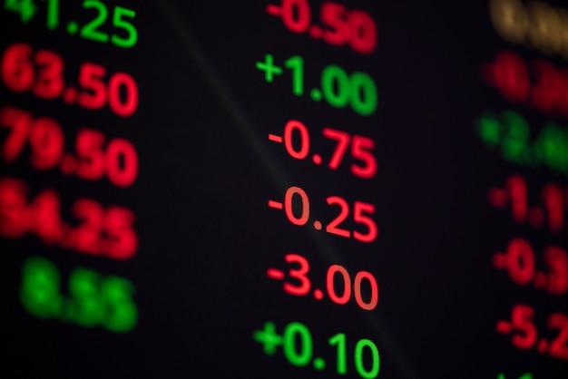 Placa de dados do gráfico do mercado de ações no monitor de tela para análise de negócios de investimento finanças no mercado de bolsa de valores com ticker de número para cima e para baixo preço em dinheiro -