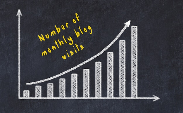 Placa de giz preto com gráfico crescente de negócios com seta para cima e inscrição