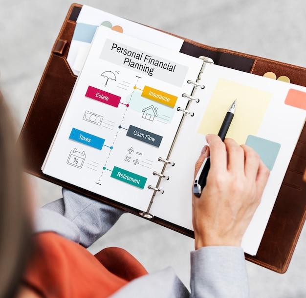 Planejamento financeiro de serviços profissionais de investimento