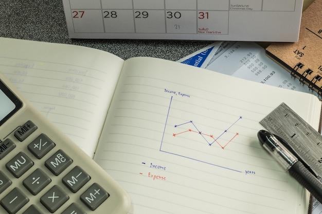 Plano de conceito de negócios para conta
