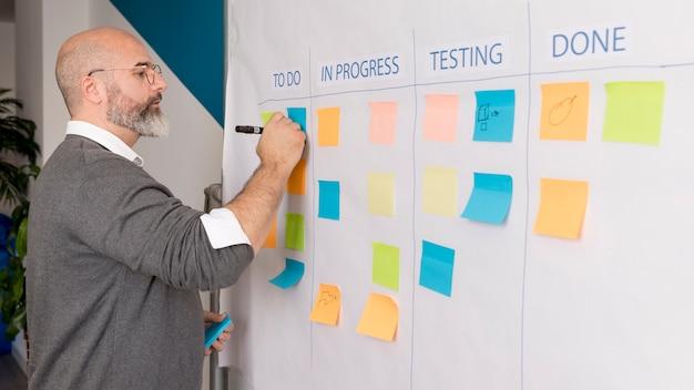 Plano de negócios de brainstorming de homem barbudo
