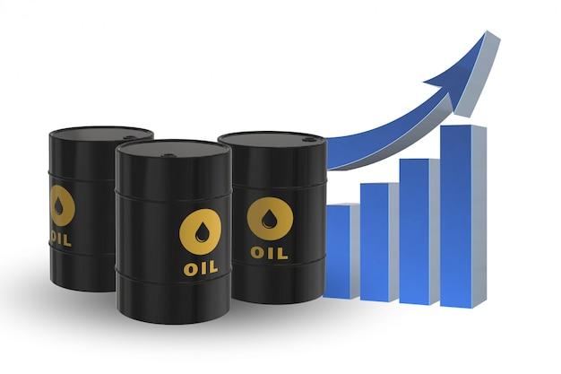Preços do petróleo crescendo