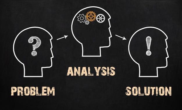 Problema, análise e solução - conceito de negócio na lousa.