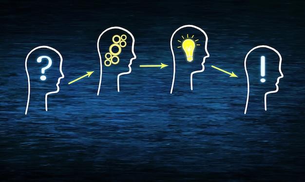 Problema - análise - ideia - conceito de solução