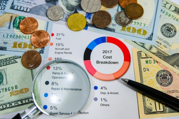 Procurando boa companhia do relatório financeiro para o conceito de investimento de valor no mercado de ações.