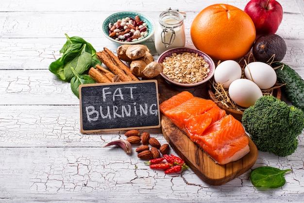 Produtos para queima de gordura para perder peso