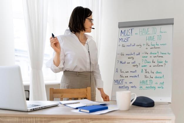 Professora fazendo sua aula de inglês com um quadro branco