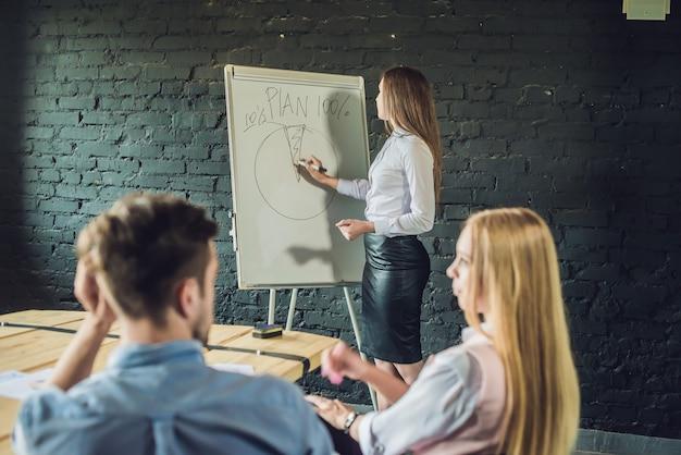 Profissionais jovens e atraentes com treinamento empresarial no escritório