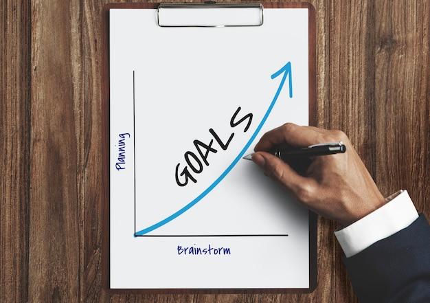 Proposta de solução ótimas metas de trabalho