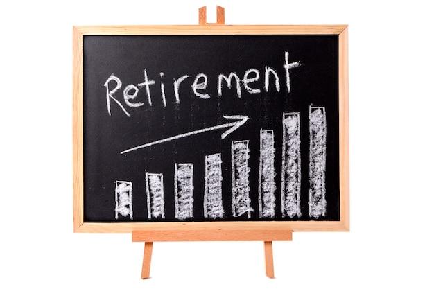 Quadro-negro com gráfico de poupança de aposentadoria.
