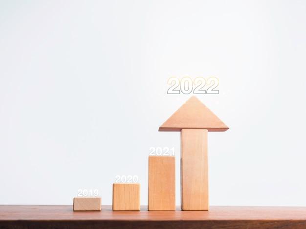 Quatro etapas de blocos de madeira como um gráfico de gráfico de crescimento de 2019, 2020, 2021 a 2022 anos com a seta para cima na mesa de madeira no fundo branco, estilo minimalista e ecológico. conceito de sucesso de crescimento empresarial.