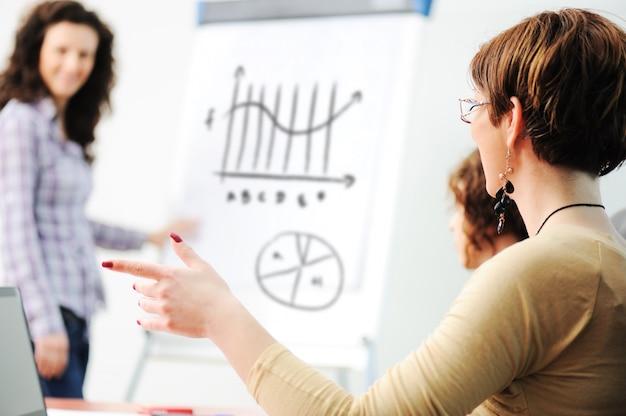 Questionando e respondendo enquanto apresentação de negócios