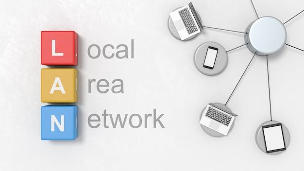 Rede local, ilustração do conceito de lan