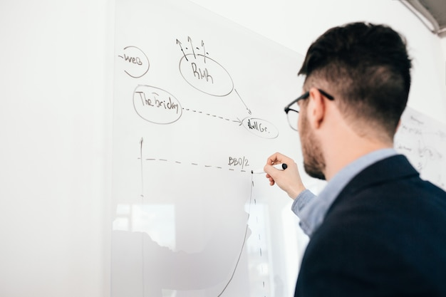 Retrato do close-up de jovem morena de óculos, escrevendo um plano de negócios na lousa. vista de trás, foco disponível.