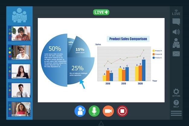 Reunião do monitor de tela facetime da videoconferência
