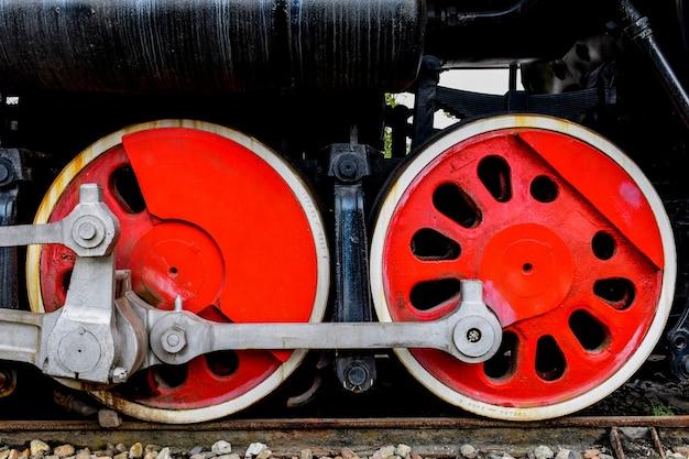 Rodas do trem