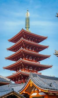 Sensoji-ji em asakusa japão
