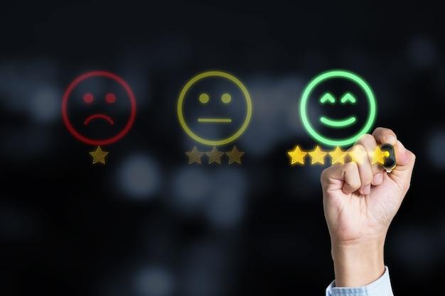 Serviço de satisfação do cliente e conceito de produto