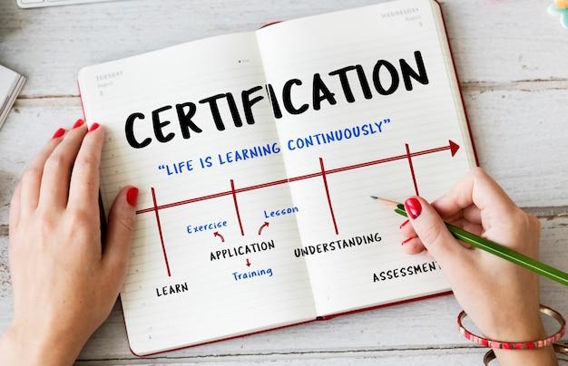 Seta de certificação do school academy institute