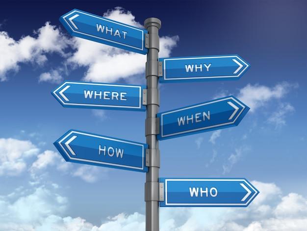 Sinal direcional com palavras de pergunta