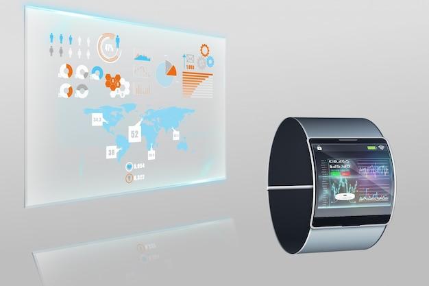 Smartwatch com diferentes tipos de gráficos