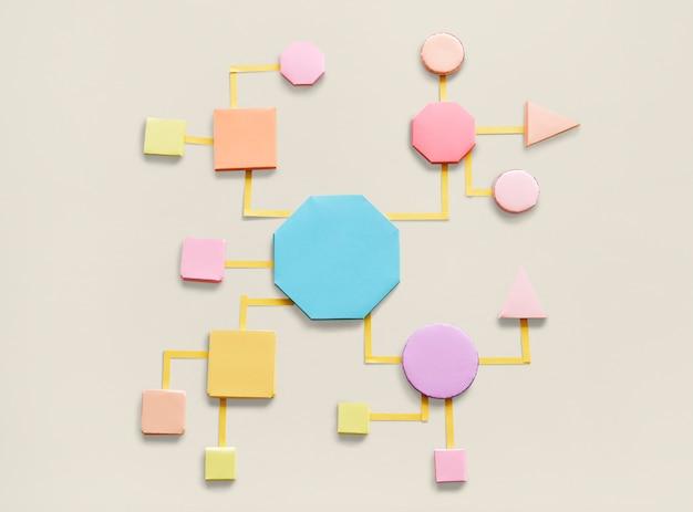 Solução de planejamento de design de conexão de estratégia