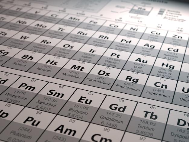 Tabela periódica dos elementos. formação científica. 3d