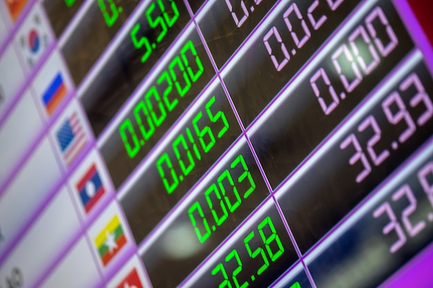Taxa de câmbio e econômica na atual situação econômica não é estável.