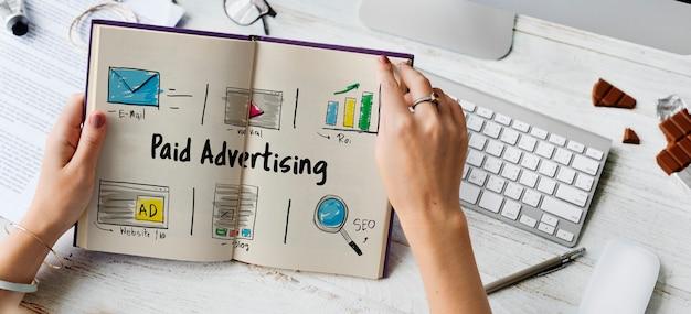 Tecnologia de conexão comercial de marketing online