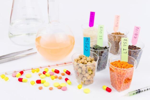 Testando produtos gmo