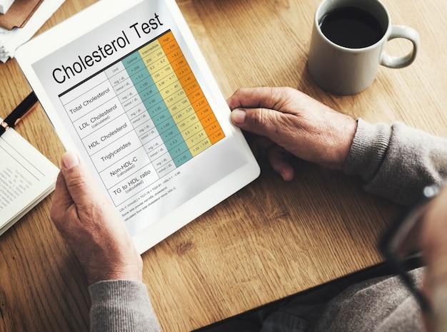 Teste de relatório de colesterol no sangue cuidados de saúde