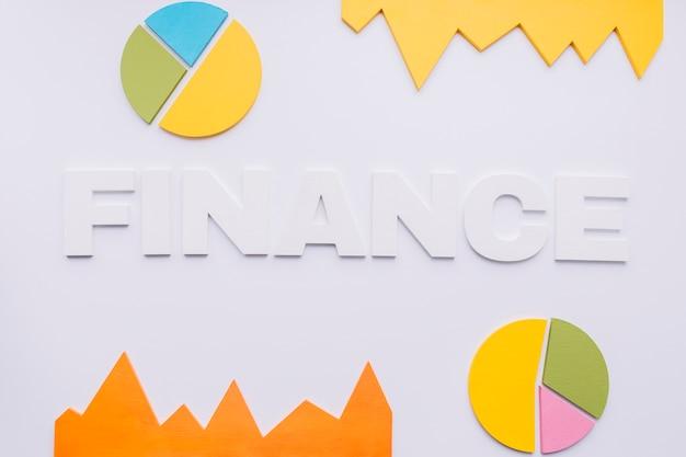 Texto de finanças com gráfico de pizza e gráfico sobre fundo branco