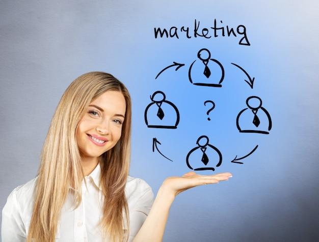 Texto de marketing com mulher de negócios